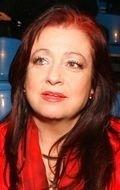 Actress, Producer, Writer Deana Horvathova, filmography.
