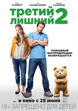 Ted2 - wallpapers.