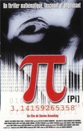Pi pictures.